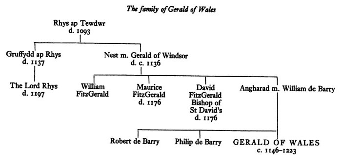 Outlaw Family History in Ireland